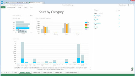 Power BI disponible para Office 365, la analítica en la nube pasa a otro nivel