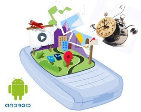 Retrasos en Google Android