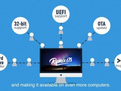 La beta de Remix OS llega el 1 de marzo con varias novedades