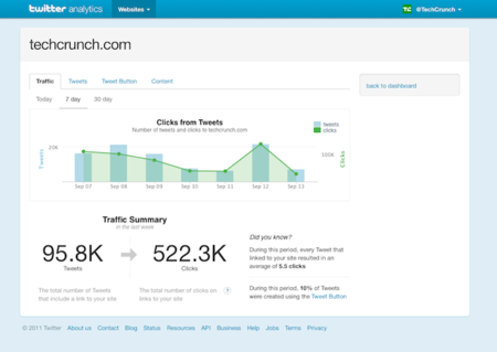 twitter_web_analytics