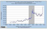 """Mercados anticipan la llegada de un nuevo """"momento Lehman"""""""
