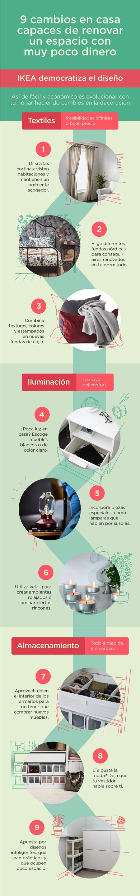 Infografia Ikea Democratizacion Del Diseno 2