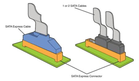SATA_Express_especificacion