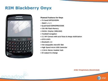 Blackberry Onyx, oficialmente programada