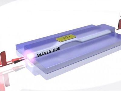 Memoria basada en luz: ¿será la respuesta al almacenamiento permanente a gran velocidad?