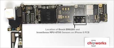 El iPhone 6 y el 6 plus están equipados con dos acelerómetros independientes