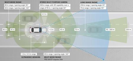 Mercedes Benz Sensores
