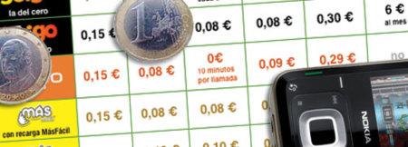 Comparativa: tarifas únicas de los pequeños operadores