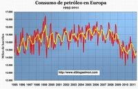 La nueva crisis del petróleo y cómo salvamos a la economía y el planeta