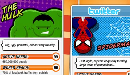 Los héroes del Social Media, la infografía de la semana