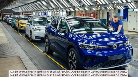 El SUV eléctrico Volkswagen ID.5 será la versión coupé y más deportiva del ID.4, y ya ha empezado la preproducción