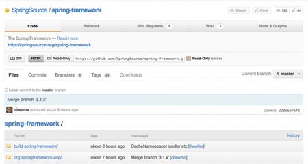 Otro proyecto más que migra a GitHub: ahora Spring Framework