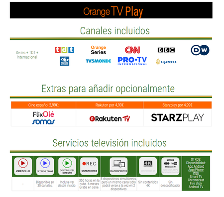 Nueva Orange Tv Play