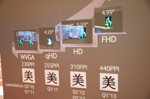 Samsung 4.99'' FullHD