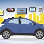 WiFi en el coche: qué fabricantes lo ofrecen y cuáles son las mejores alternativas