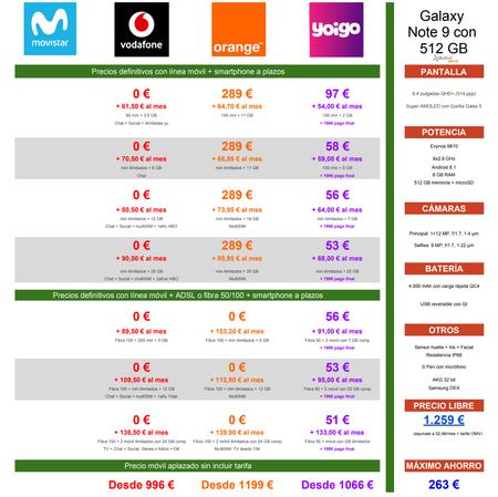 Comparativa Precios Samsung Galaxy Note 9 De 512 Gb Con Tarifas Movistar Vodafone Orange Yoigo