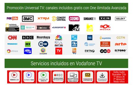 Promocion Pack Universal Tv Gratis Con Vodafone