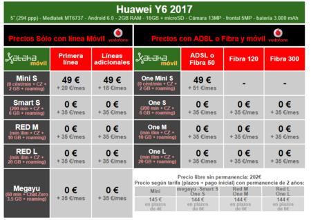 Precios Huawei Y6 2017 Con Pago A Plazos Y Tarifas Vodafone