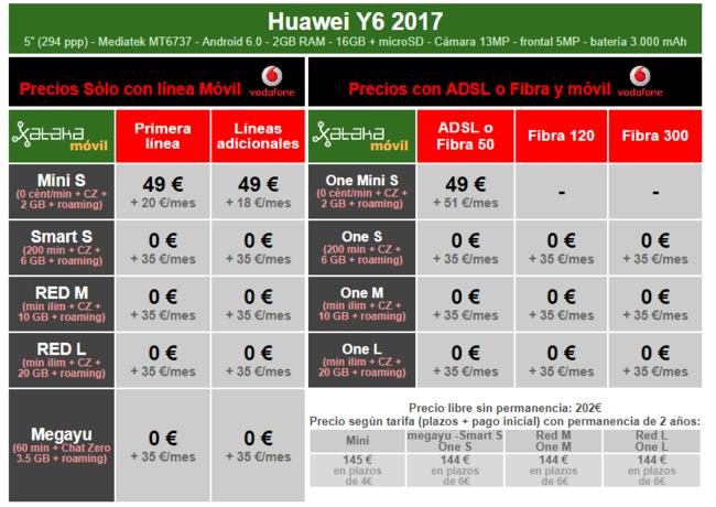 Precios Huawei™ Y6 2017 Con Pago A Plazos Y Tarifas Vodafone