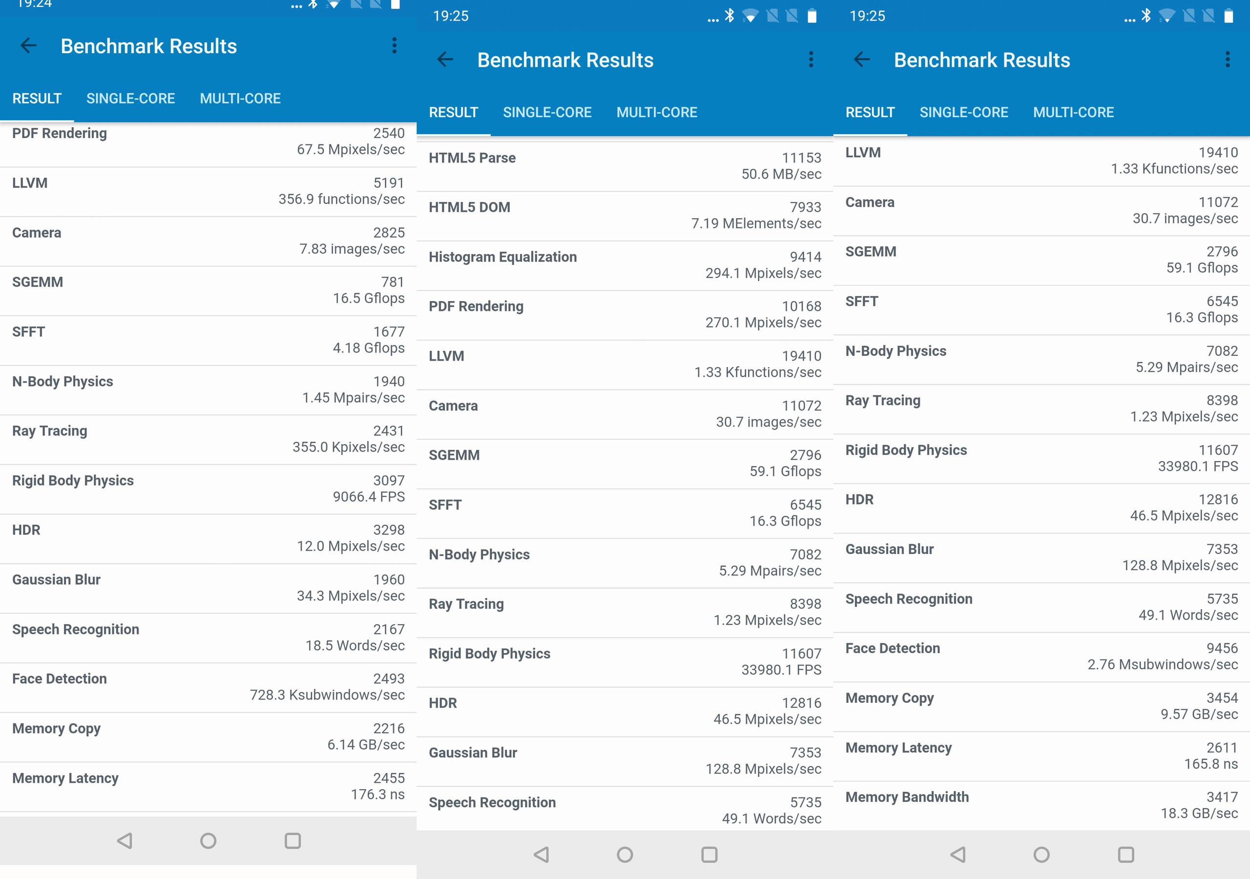 OnePlus 6, benchmarks