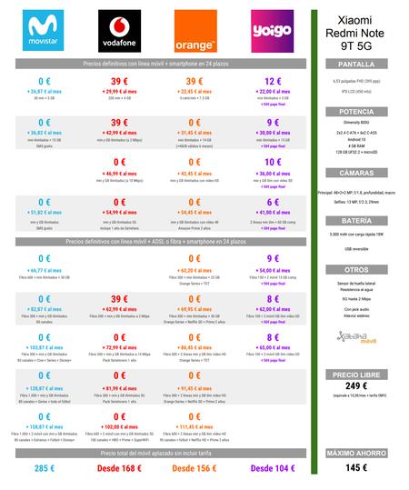 Comparativa Precios Xiaomi Redmi Note 9t A Plazos Con Tarifas Movostar Vodafone Orange Yoigo