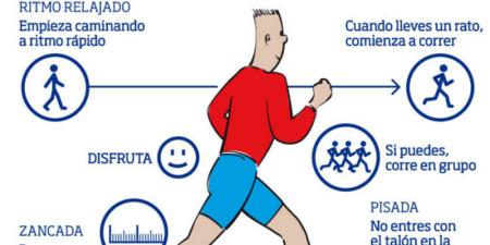 Infografía: consejos para empezar a correr
