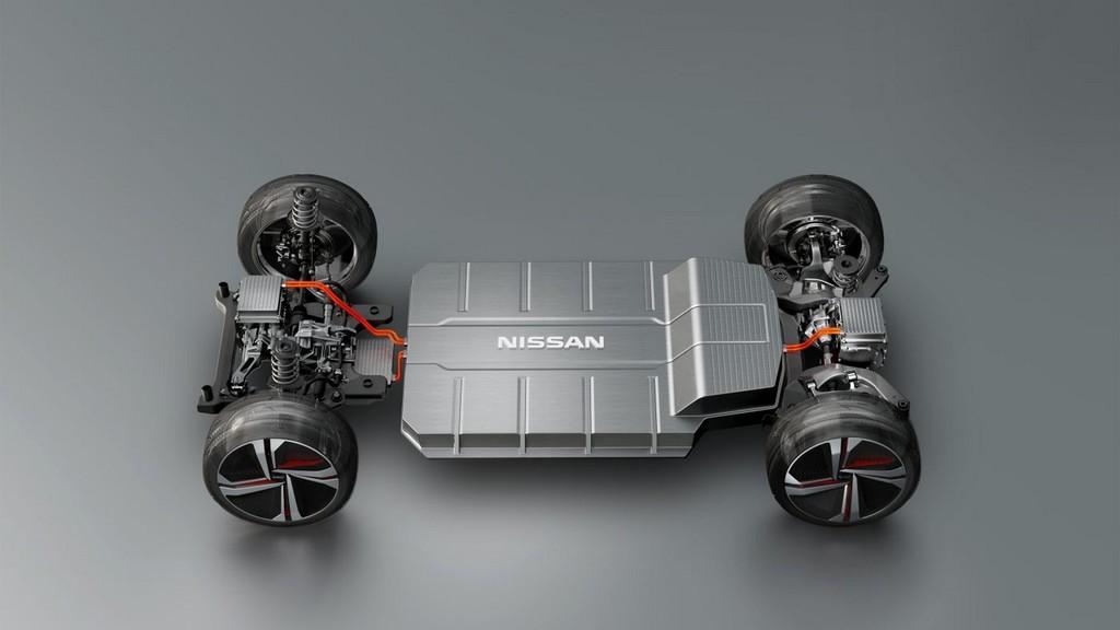 Tokyo 2017 Nissan Imx Concept Tech Photo 02 Source