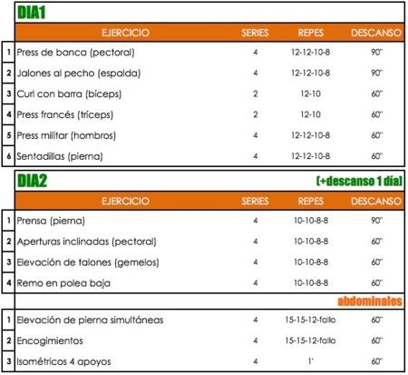 Rutina de readaptaci n al gimnasio semana 1 de 4 i for Gimnasio las tablas