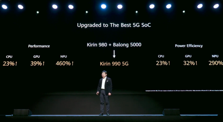 Huawei Mate Xs Oficial Chipset