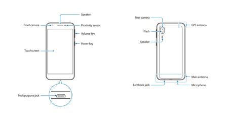 Samsung Galaxy A2 Core: filtrado el manual y especificaciones del próximo móvil básico con Android Go