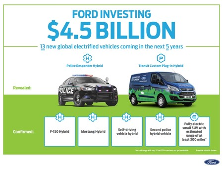 Ford Infografia