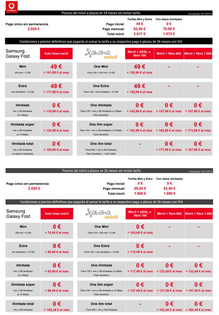 Precios Samsung Galaxy Fold A Plazos Con Tarifas Vodafone