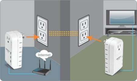 ejemplo uso PLC