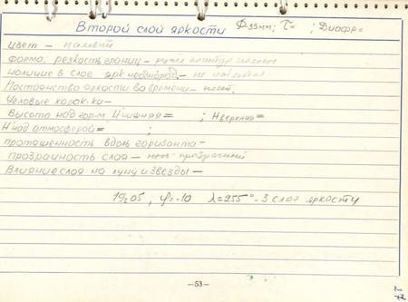 Libro De Registro Voskhod 2 05