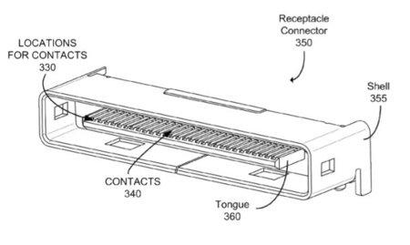 ¿Llegarán las conexiones Thunderbolt al iPhone?