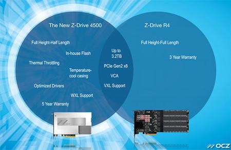 ocz_z-drive_4500-series_diferencias