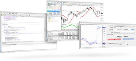 Operando en Forex: MetaTrader, el rey de las plataformas para operar Forex