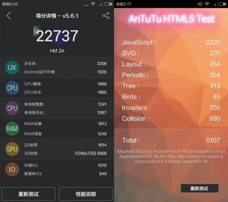 Xiaomi Redmi 2a Antutu
