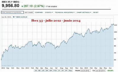 Alemania empuja a Europa a una tercera recesión