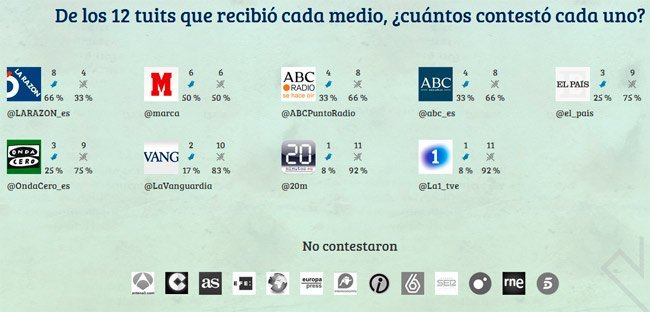 medios-espanoles.jpg