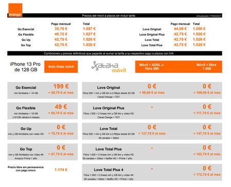 Precios Iphone 13 Pro De 128 Gb Con Pago A Plazos Y Tarifas Orange