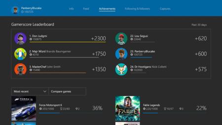 Xbox One Actualizacion Febrero 02