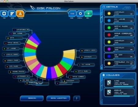 Disk Falcon, otro analizador de espacio ocupado en disco: A Fondo
