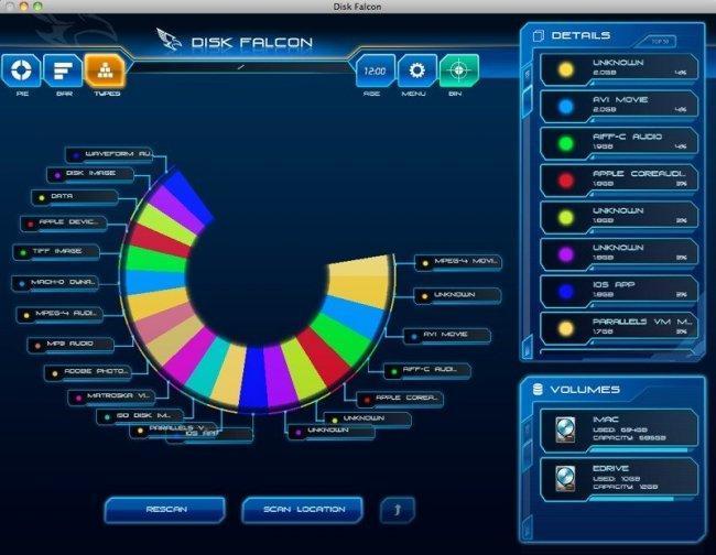 Disk Falcon, interfaz de usuario y vista tarta