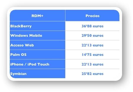 Precios RDM+