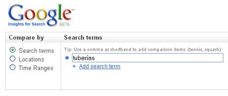 Google Insights como herramienta de estudio de mercado