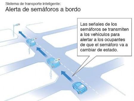 Toyota pone a prueba en Japón su sistema de detección de semáforos