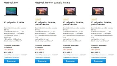 El MacBook Pro clásico, reducido a un sólo modelo de 13 pulgadas