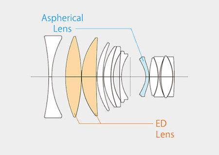 Xf50mmf1 Lens