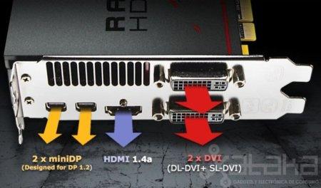 AMD 6870 salidas de vídeo